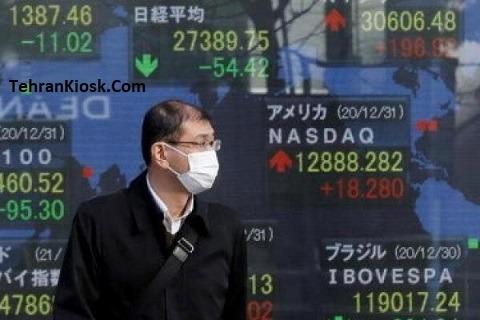 افت سهام آسیایی از موج جدید کرونا و فشار سنگین به روحیه ی سرمایهگذاران